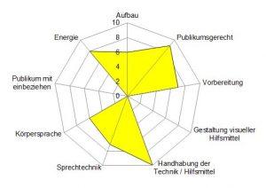 Skipwith-Radar: Johann Schneider-Ammann